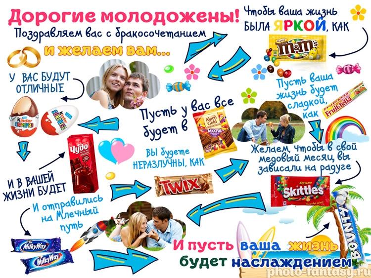 Плакат из сладостей для молодоженов на свадьбу